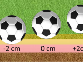 Analysis of Goal Line Technology from the perspective of an electromagnetic field based approach