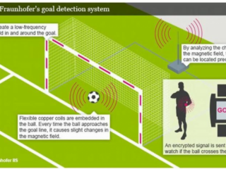 GoalRef – Goal Detection System